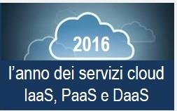 cloud_canale_20042016